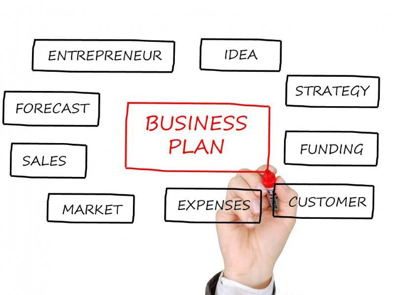 business plan a cosa serve e come si pianifica