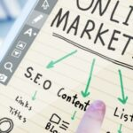 I grandi vantaggi del webmarketing da iniziare a sfruttare subito